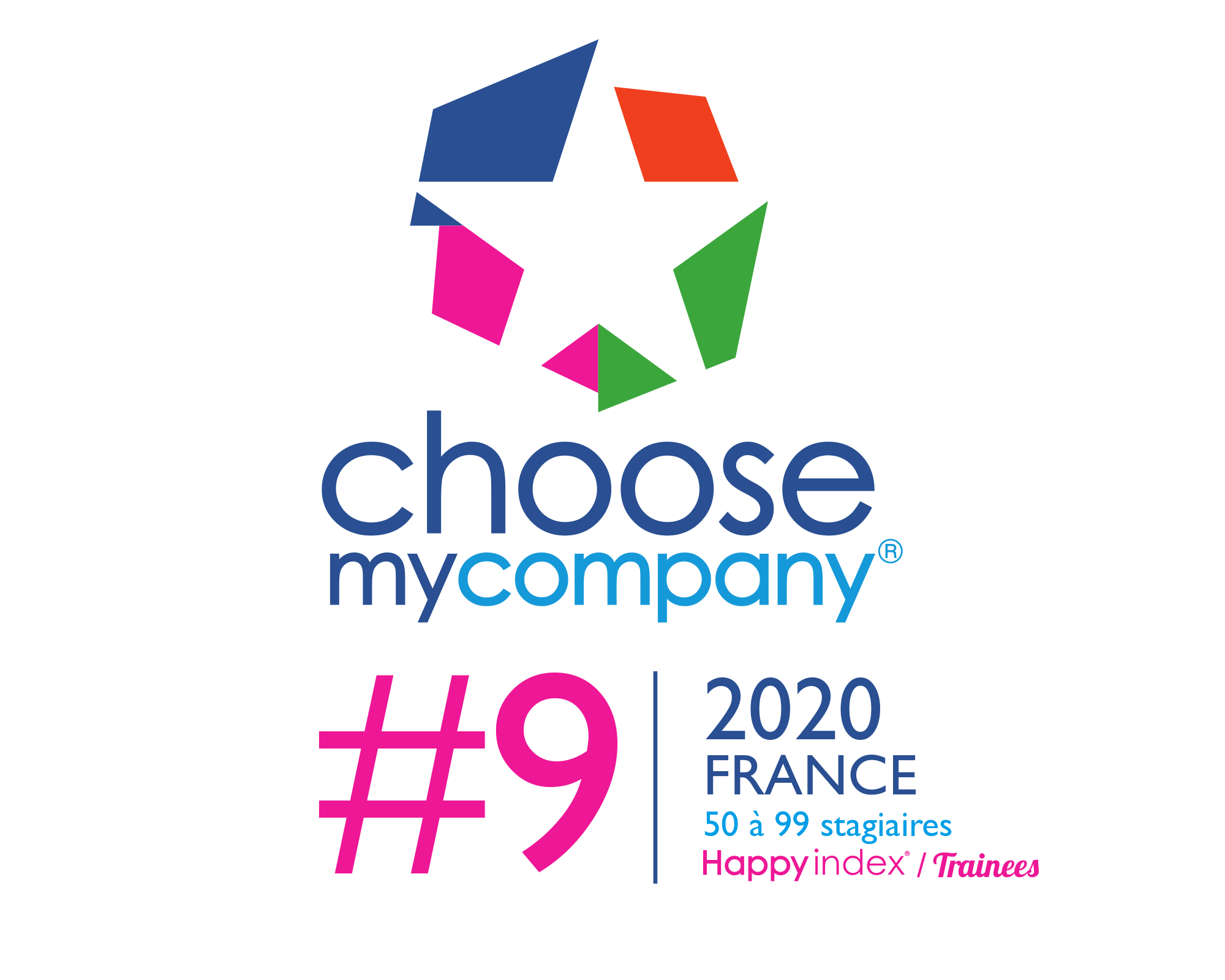 Stages : Alteca n°9 du classement Happy Trainees 2020